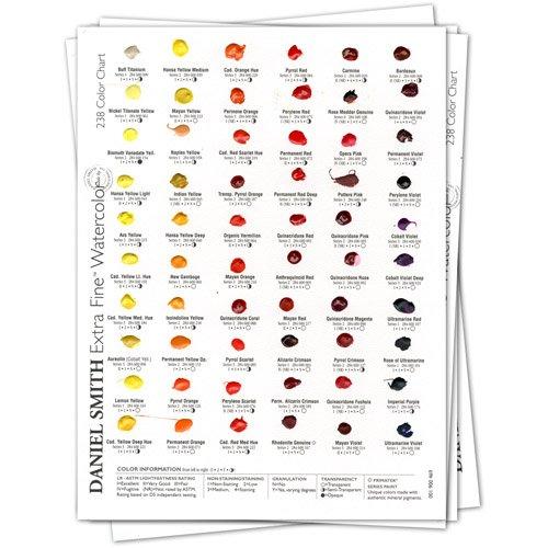 Daniel Smith Watercolor 238 Dot Color Chart by Daniel Smith